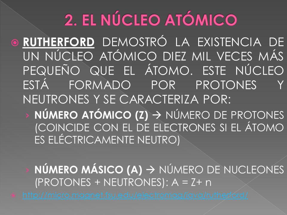 RUTHERFORD DEMOSTRÓ LA EXISTENCIA DE UN NÚCLEO ATÓMICO DIEZ MIL VECES MÁS PEQUEÑO QUE EL ÁTOMO. ESTE NÚCLEO ESTÁ FORMADO POR PROTONES Y NEUTRONES Y SE