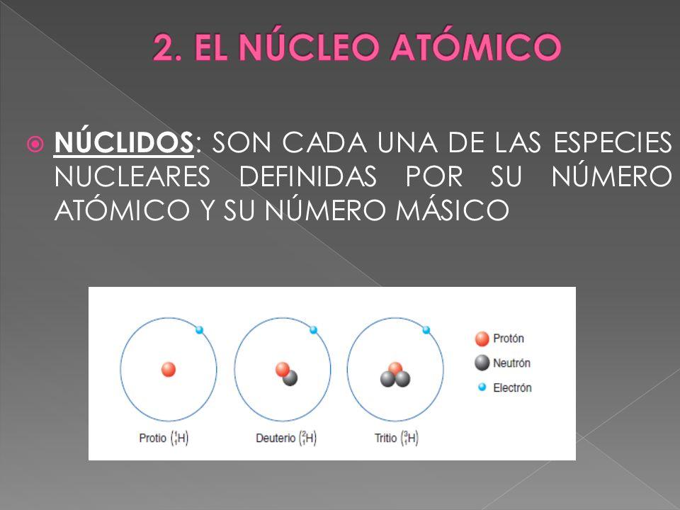NÚCLIDOS : SON CADA UNA DE LAS ESPECIES NUCLEARES DEFINIDAS POR SU NÚMERO ATÓMICO Y SU NÚMERO MÁSICO