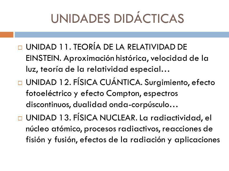 UNIDADES DIDÁCTICAS UNIDAD 11. TEORÍA DE LA RELATIVIDAD DE EINSTEIN. Aproximación histórica, velocidad de la luz, teoría de la relatividad especial… U