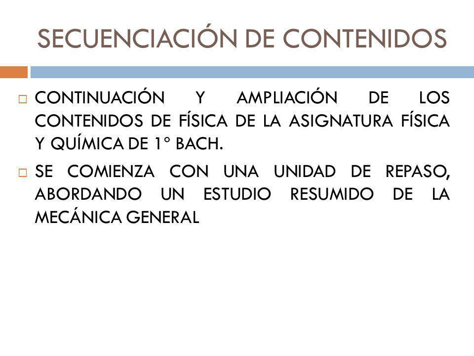 SECUENCIACIÓN DE CONTENIDOS CONTINUACIÓN Y AMPLIACIÓN DE LOS CONTENIDOS DE FÍSICA DE LA ASIGNATURA FÍSICA Y QUÍMICA DE 1º BACH. SE COMIENZA CON UNA UN