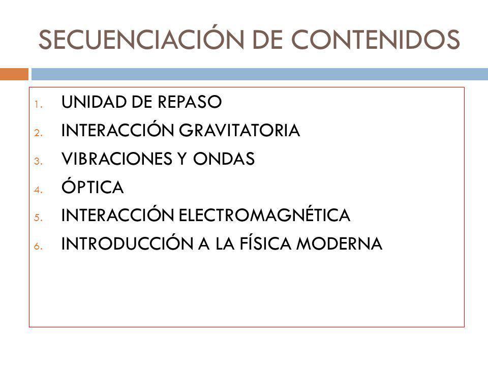 SECUENCIACIÓN DE CONTENIDOS 1. UNIDAD DE REPASO 2. INTERACCIÓN GRAVITATORIA 3. VIBRACIONES Y ONDAS 4. ÓPTICA 5. INTERACCIÓN ELECTROMAGNÉTICA 6. INTROD