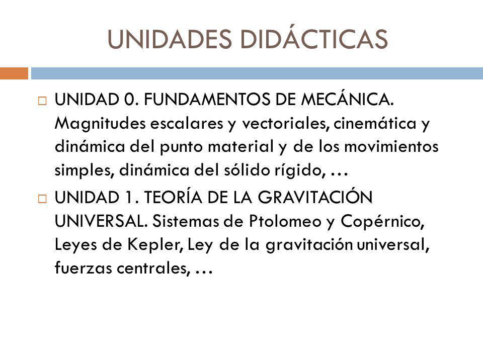 UNIDADES DIDÁCTICAS UNIDAD 0. FUNDAMENTOS DE MECÁNICA. Magnitudes escalares y vectoriales, cinemática y dinámica del punto material y de los movimient
