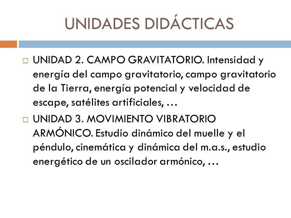 UNIDADES DIDÁCTICAS UNIDAD 2. CAMPO GRAVITATORIO. Intensidad y energía del campo gravitatorio, campo gravitatorio de la Tierra, energía potencial y ve