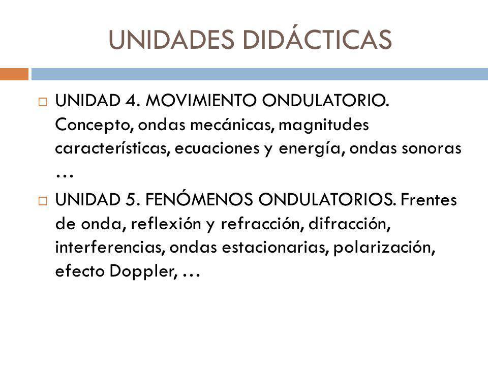 UNIDADES DIDÁCTICAS UNIDAD 4. MOVIMIENTO ONDULATORIO. Concepto, ondas mecánicas, magnitudes características, ecuaciones y energía, ondas sonoras … UNI