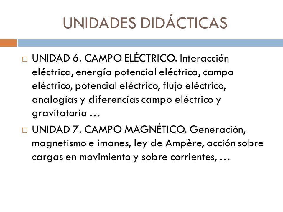 UNIDADES DIDÁCTICAS UNIDAD 6. CAMPO ELÉCTRICO. Interacción eléctrica, energía potencial eléctrica, campo eléctrico, potencial eléctrico, flujo eléctri