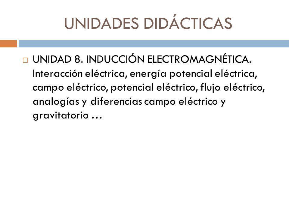UNIDADES DIDÁCTICAS UNIDAD 8. INDUCCIÓN ELECTROMAGNÉTICA. Interacción eléctrica, energía potencial eléctrica, campo eléctrico, potencial eléctrico, fl