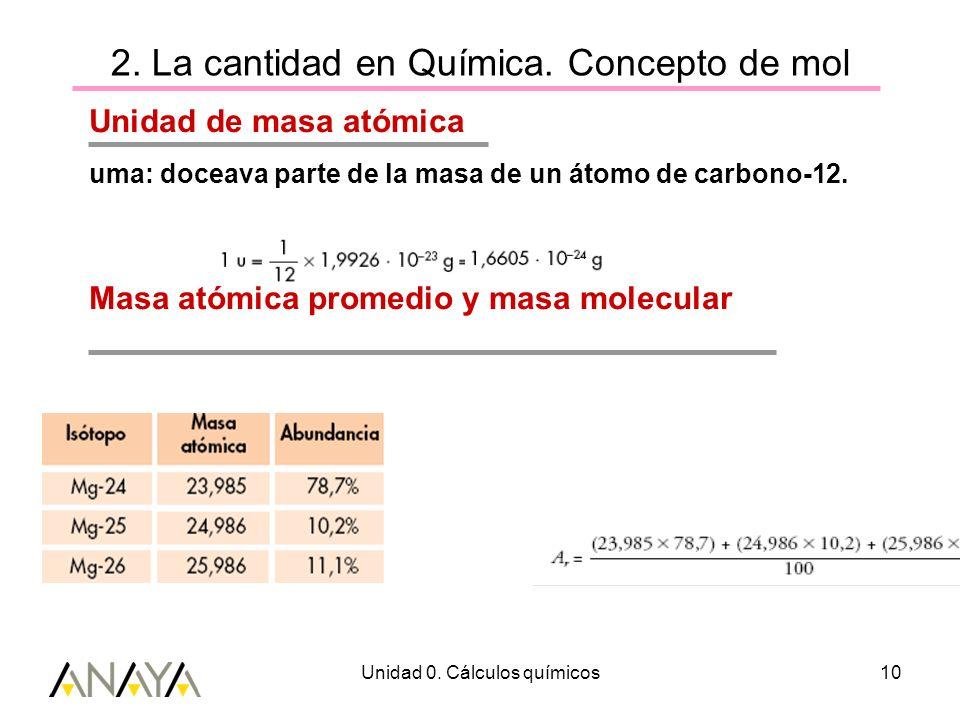 Unidad 0. Cálculos químicos10 2. La cantidad en Química. Concepto de mol Unidad de masa atómica uma: doceava parte de la masa de un átomo de carbono-1