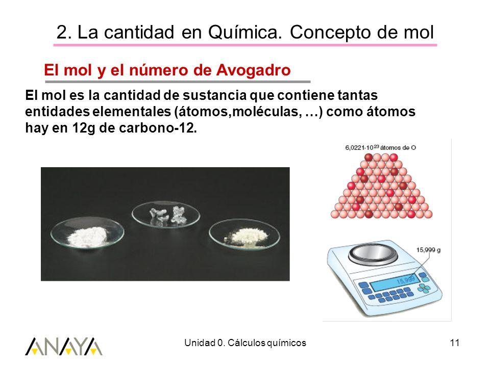 Unidad 0. Cálculos químicos11 2. La cantidad en Química. Concepto de mol El mol y el número de Avogadro El mol es la cantidad de sustancia que contien