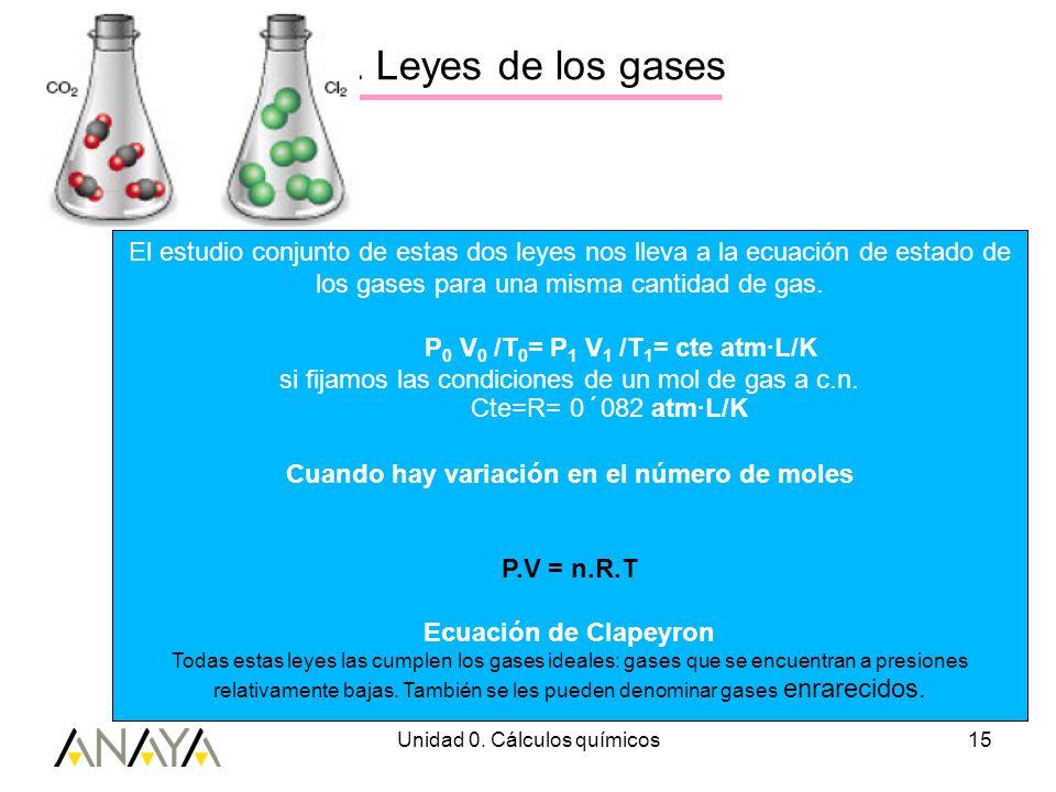 Unidad 0. Cálculos químicos15 3. Leyes de los gases El estudio conjunto de estas dos leyes nos lleva a la ecuación de estado de los gases para una mis