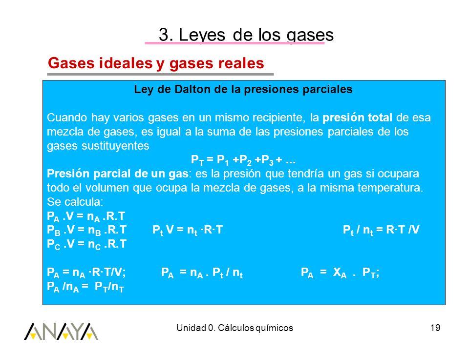 Unidad 0. Cálculos químicos19 3. Leyes de los gases Gases ideales y gases reales Ley de Dalton de la presiones parciales Cuando hay varios gases en un
