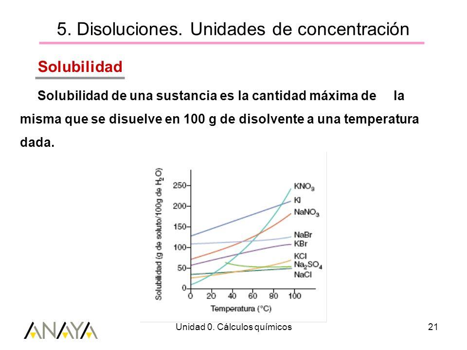 Unidad 0. Cálculos químicos21 5. Disoluciones. Unidades de concentración Solubilidad Solubilidad de una sustancia es la cantidad máxima de la misma qu