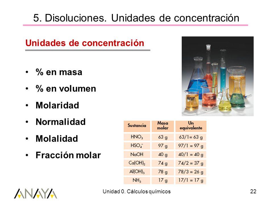 Unidad 0. Cálculos químicos22 5. Disoluciones. Unidades de concentración Unidades de concentración % en masa % en volumen Molaridad Normalidad Molalid