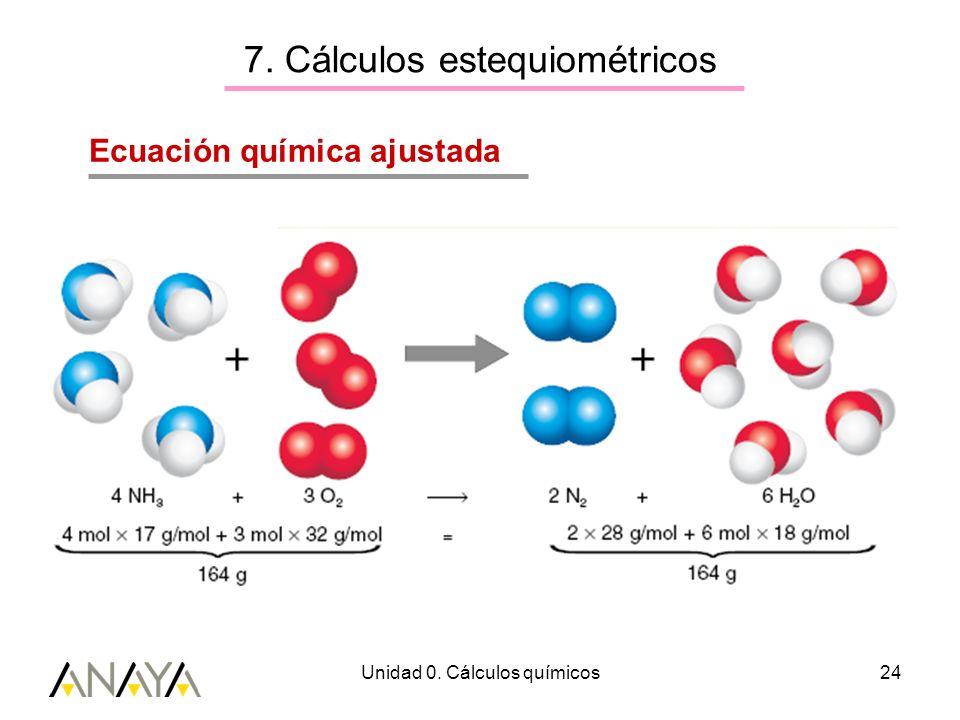 Unidad 0. Cálculos químicos24 7. Cálculos estequiométricos Ecuación química ajustada