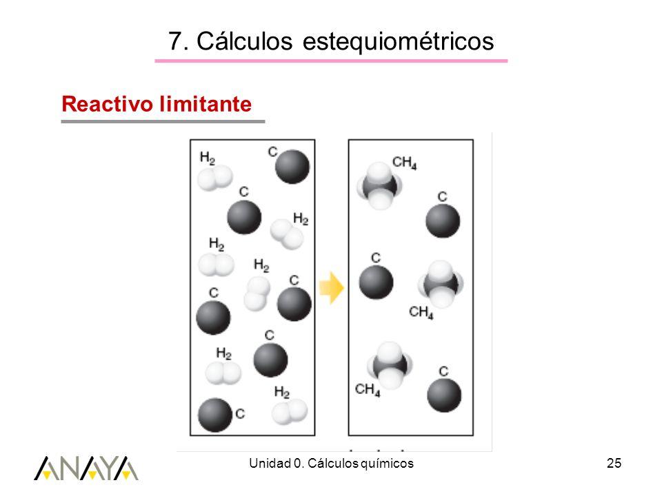 Unidad 0. Cálculos químicos25 7. Cálculos estequiométricos Reactivo limitante