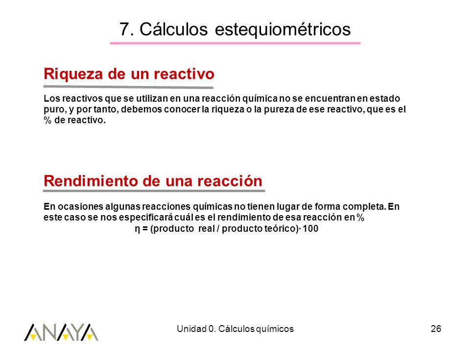 Unidad 0. Cálculos químicos26 7. Cálculos estequiométricos Riqueza de un reactivo Los reactivos que se utilizan en una reacción química no se encuentr
