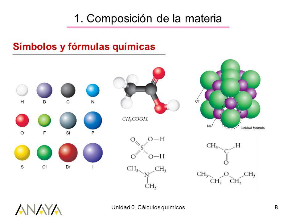 Unidad 0.Cálculos químicos19 3.