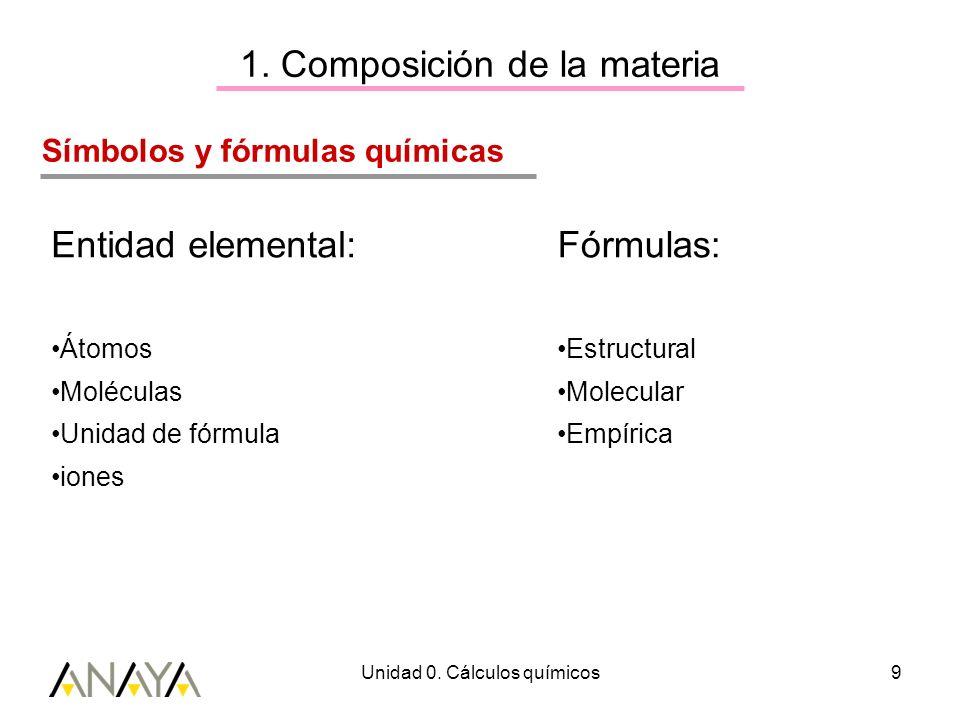 1. Composición de la materia Entidad elemental: Átomos Moléculas Unidad de fórmula iones Fórmulas: Estructural Molecular Empírica Unidad 0. Cálculos q