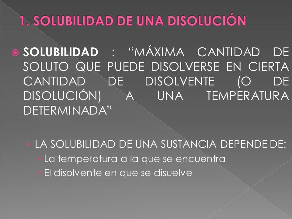 SOLUBILIDAD : MÁXIMA CANTIDAD DE SOLUTO QUE PUEDE DISOLVERSE EN CIERTA CANTIDAD DE DISOLVENTE (O DE DISOLUCIÓN) A UNA TEMPERATURA DETERMINADA LA SOLUB