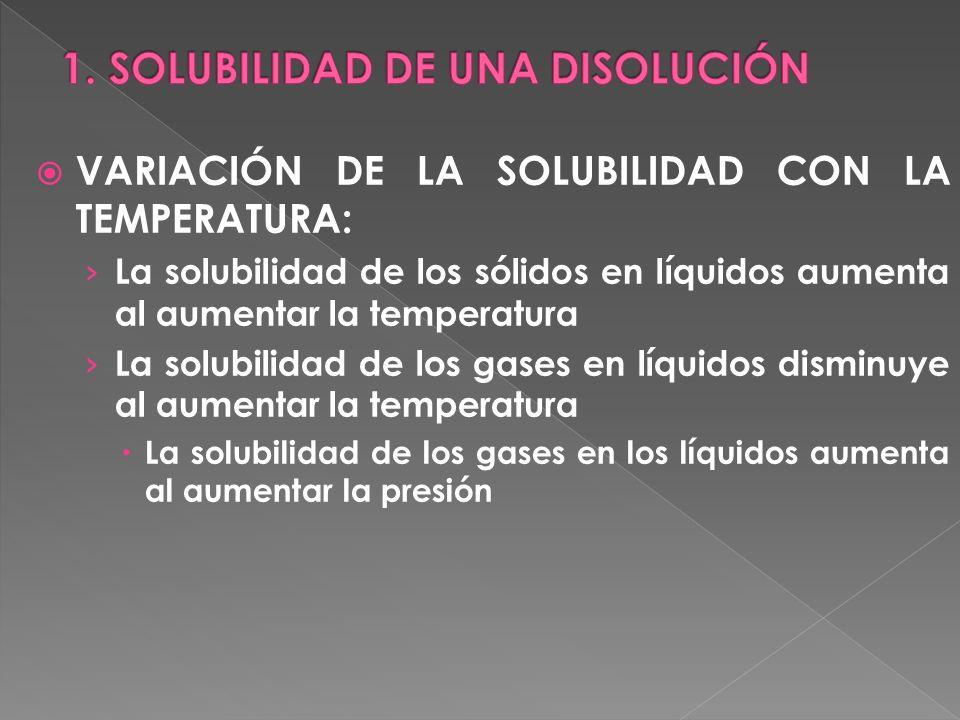VARIACIÓN DE LA SOLUBILIDAD CON LA TEMPERATURA: La solubilidad de los sólidos en líquidos aumenta al aumentar la temperatura La solubilidad de los gas