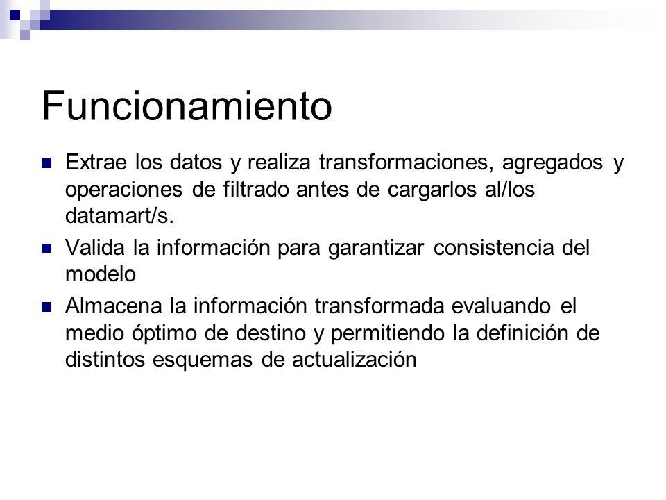 Funcionamiento Extrae los datos y realiza transformaciones, agregados y operaciones de filtrado antes de cargarlos al/los datamart/s. Valida la inform