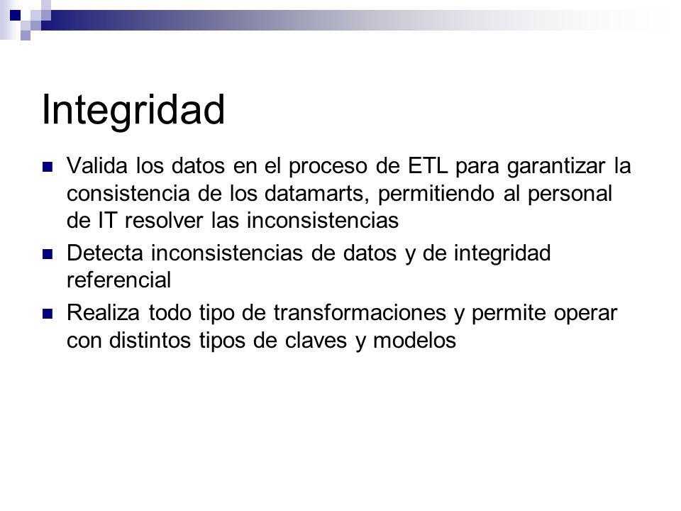 Integridad Valida los datos en el proceso de ETL para garantizar la consistencia de los datamarts, permitiendo al personal de IT resolver las inconsis