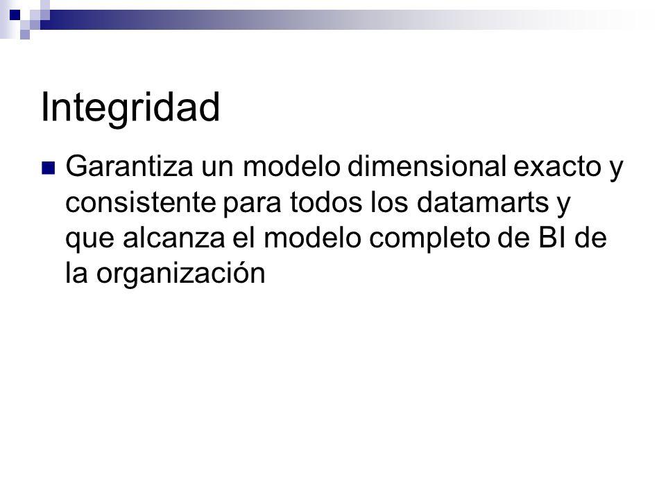 Integridad Garantiza un modelo dimensional exacto y consistente para todos los datamarts y que alcanza el modelo completo de BI de la organización