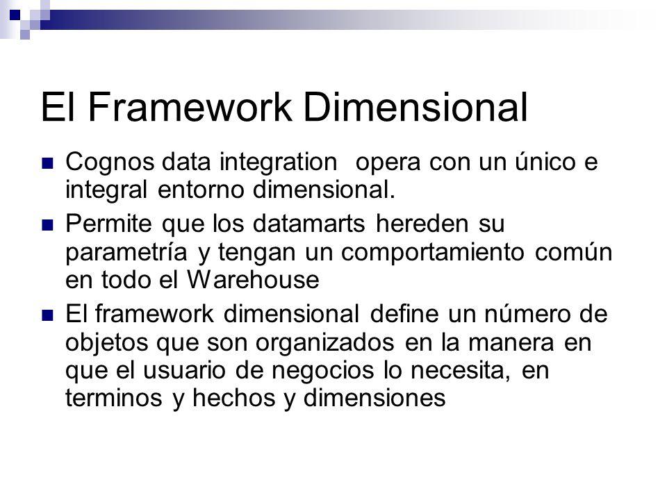 El Framework Dimensional Cognos data integration opera con un único e integral entorno dimensional. Permite que los datamarts hereden su parametría y