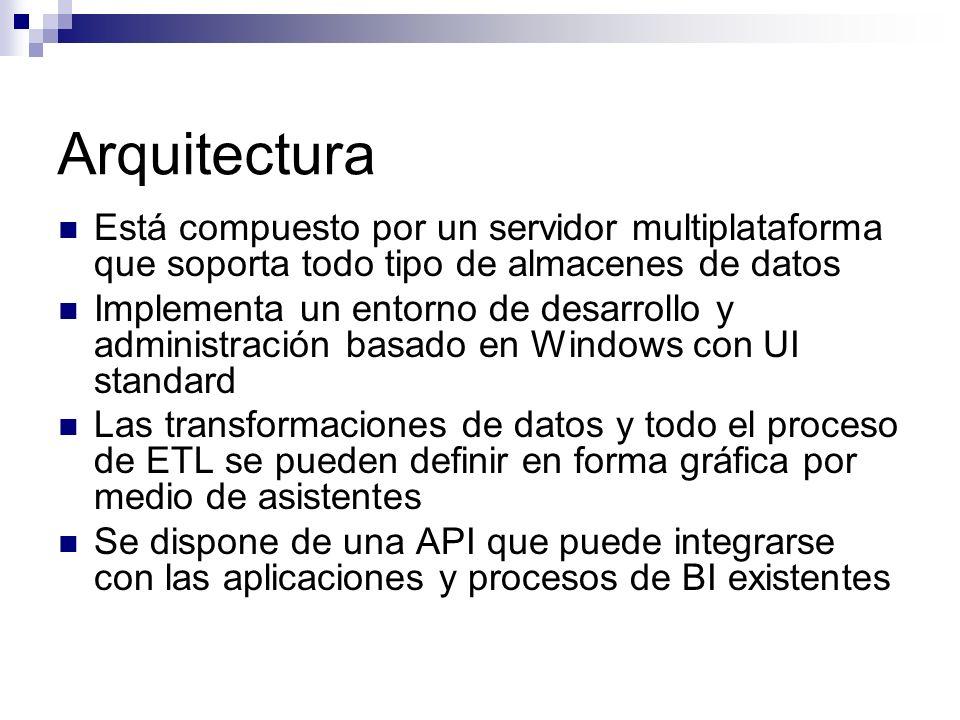 Arquitectura Está compuesto por un servidor multiplataforma que soporta todo tipo de almacenes de datos Implementa un entorno de desarrollo y administ
