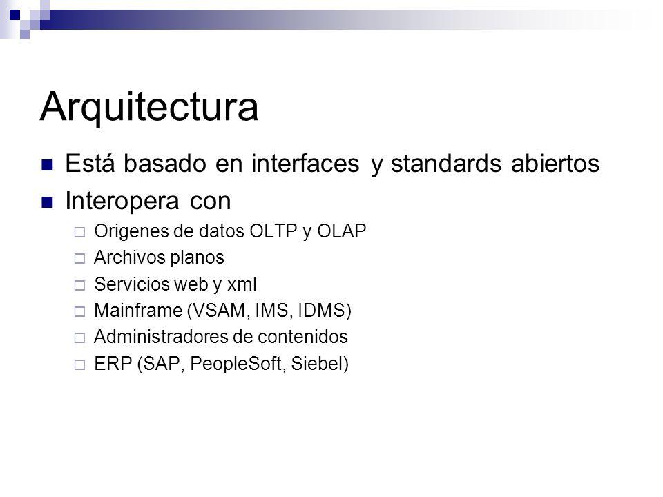Arquitectura Está basado en interfaces y standards abiertos Interopera con Origenes de datos OLTP y OLAP Archivos planos Servicios web y xml Mainframe