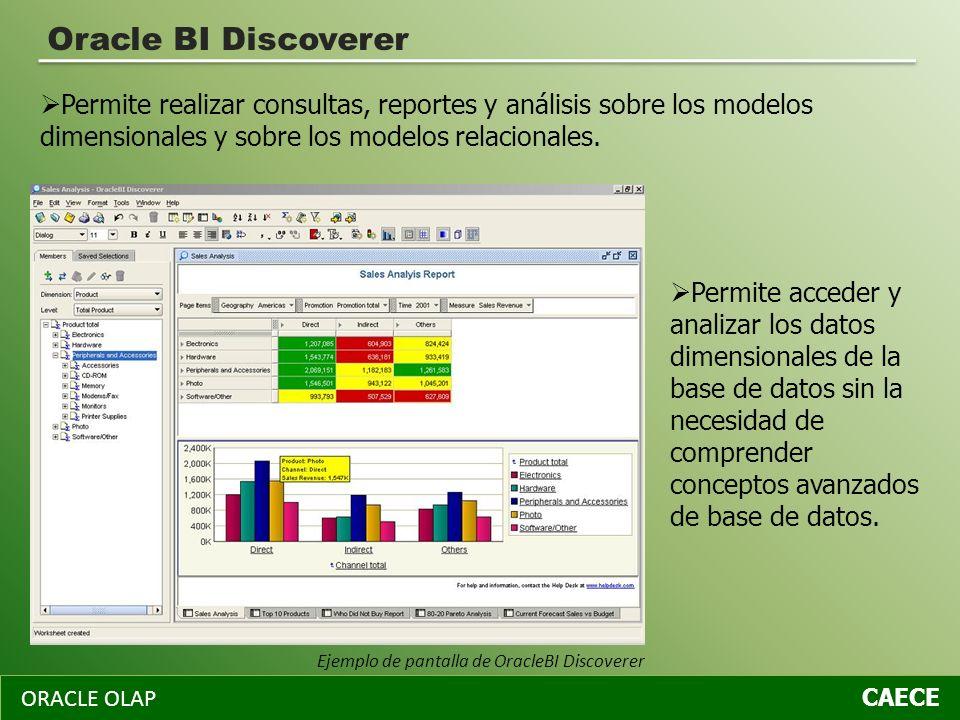 ORACLE OLAP CAECE Oracle BI Discoverer Ejemplo de pantalla de OracleBI Discoverer Permite realizar consultas, reportes y análisis sobre los modelos di