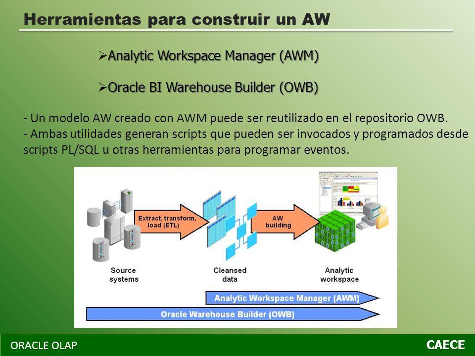 ORACLE OLAP CAECE Herramientas para construir un AW Analytic Workspace Manager (AWM) Oracle BI Warehouse Builder (OWB) - Un modelo AW creado con AWM p