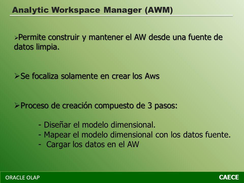 ORACLE OLAP CAECE Analytic Workspace Manager (AWM) Permite construir y mantener el AW desde una fuente de datos limpia. Se focaliza solamente en crear
