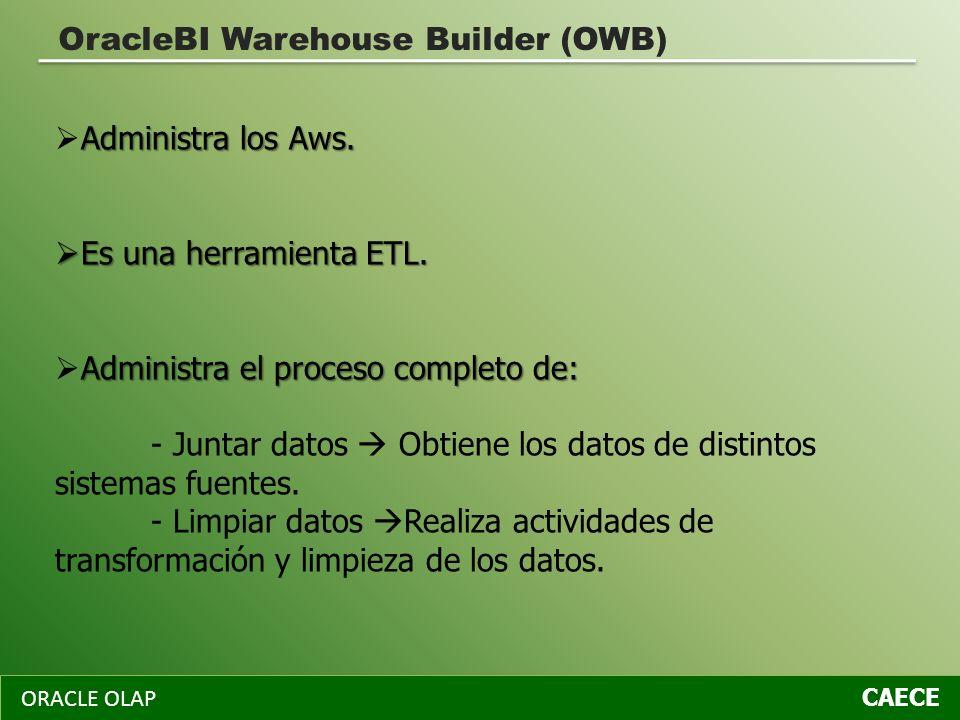 ORACLE OLAP CAECE OracleBI Warehouse Builder (OWB) Administra los Aws. Es una herramienta ETL. Es una herramienta ETL. Administra el proceso completo