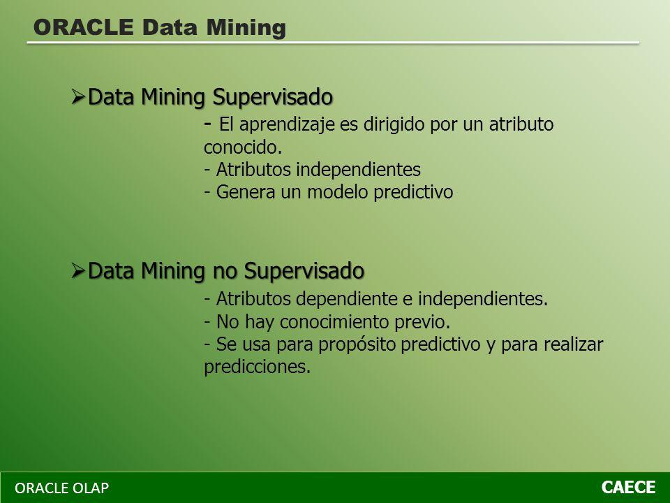 ORACLE OLAP CAECE ORACLE Data Mining Data Mining Supervisado Data Mining Supervisado - El aprendizaje es dirigido por un atributo conocido. - Atributo