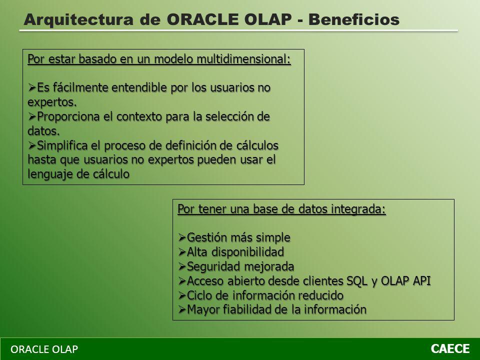 ORACLE OLAP CAECE Arquitectura de ORACLE OLAP - Beneficios Por tener una base de datos integrada: Gestión más simple Gestión más simple Alta disponibi