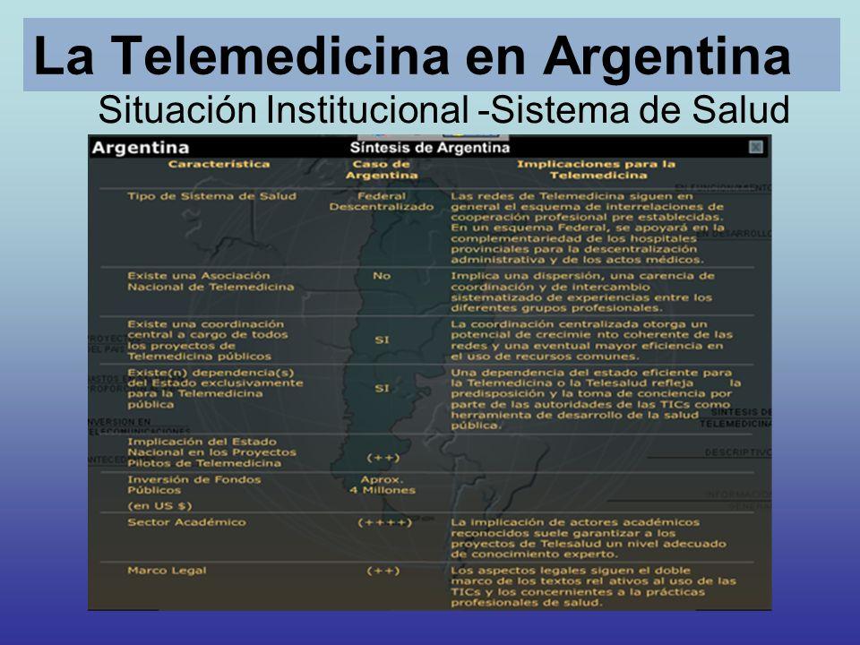 La Telemedicina en Argentina Situación Institucional -Sistema de Salud