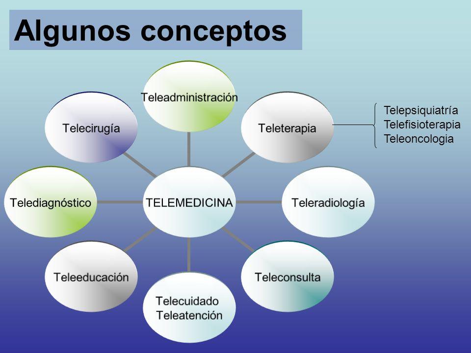 Algunos conceptos TELEMEDICINA TeleadministraciónTeleterapiaTeleradiologíaTeleconsulta Telecuidado Teleatención TeleeducaciónTelediagnósticoTelecirugí