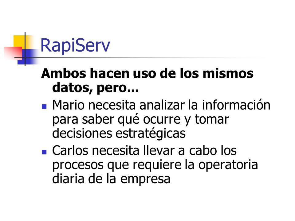 RapiServ Ambos hacen uso de los mismos datos, pero... Mario necesita analizar la información para saber qué ocurre y tomar decisiones estratégicas Car