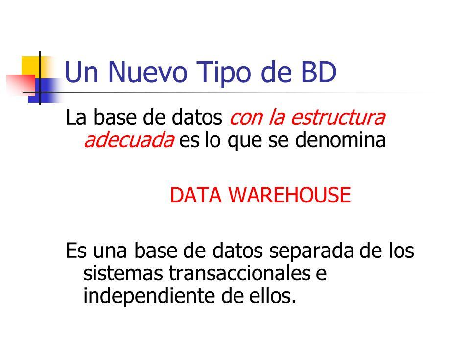 Un Nuevo Tipo de BD La base de datos con la estructura adecuada es lo que se denomina DATA WAREHOUSE Es una base de datos separada de los sistemas tra