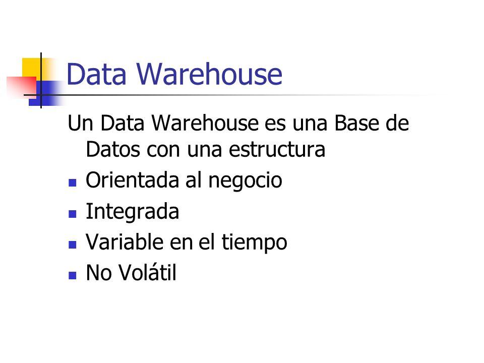 Data Warehouse Un Data Warehouse es una Base de Datos con una estructura Orientada al negocio Integrada Variable en el tiempo No Volátil