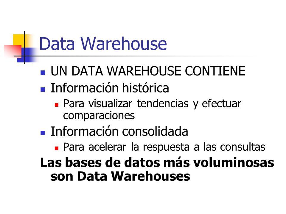 Data Warehouse UN DATA WAREHOUSE CONTIENE Información histórica Para visualizar tendencias y efectuar comparaciones Información consolidada Para acele