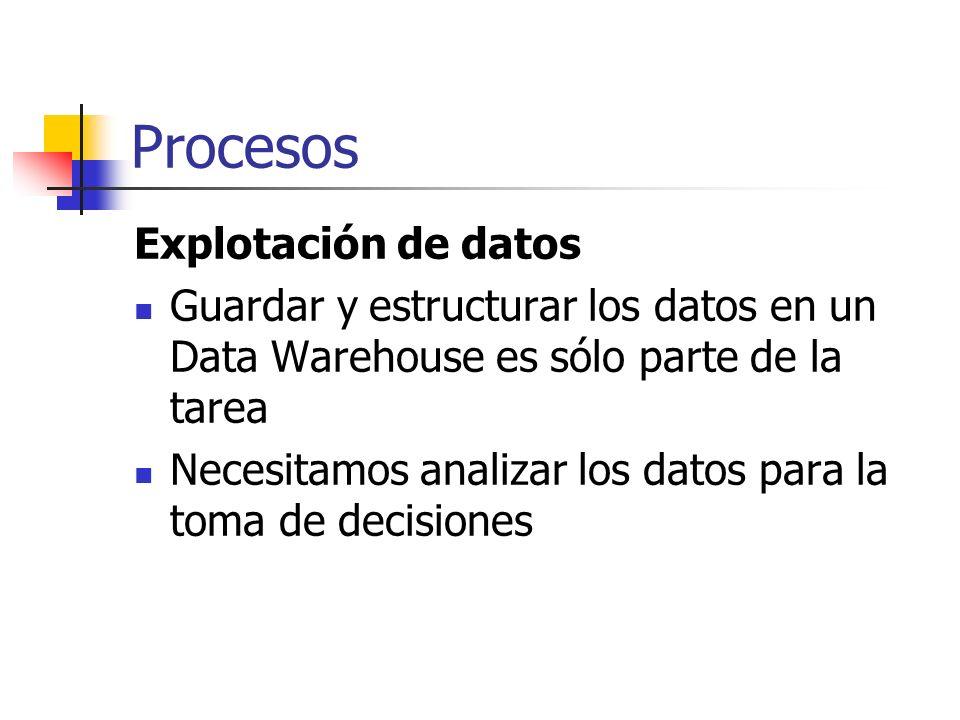 Procesos Explotación de datos Guardar y estructurar los datos en un Data Warehouse es sólo parte de la tarea Necesitamos analizar los datos para la to