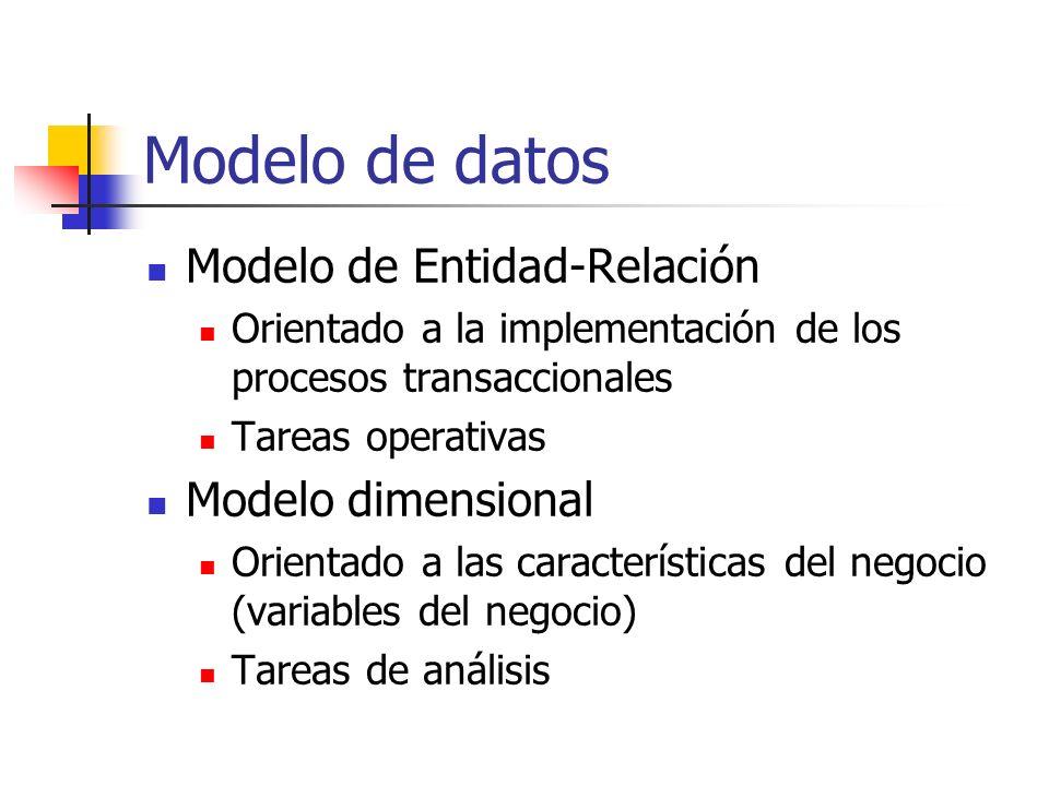 Modelo de datos Modelo de Entidad-Relación Orientado a la implementación de los procesos transaccionales Tareas operativas Modelo dimensional Orientad