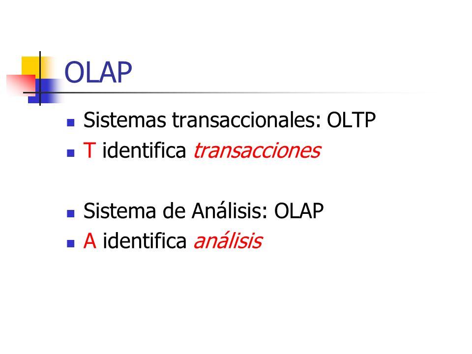OLAP Sistemas transaccionales: OLTP T identifica transacciones Sistema de Análisis: OLAP A identifica análisis