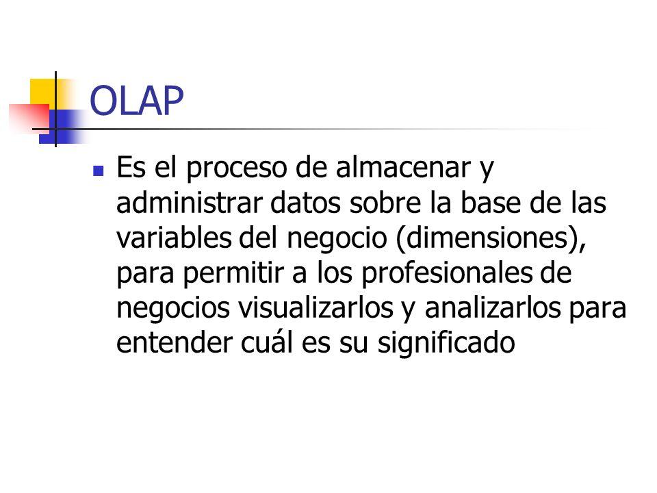 OLAP Es el proceso de almacenar y administrar datos sobre la base de las variables del negocio (dimensiones), para permitir a los profesionales de neg
