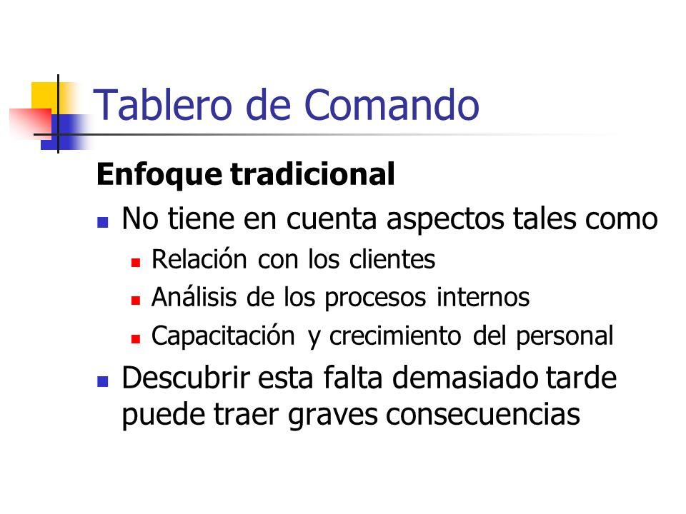 Tablero de Comando Enfoque tradicional No tiene en cuenta aspectos tales como Relación con los clientes Análisis de los procesos internos Capacitación
