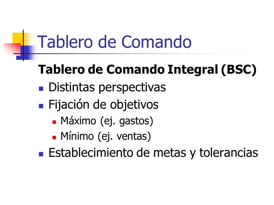 Tablero de Comando Integral (BSC) Distintas perspectivas Fijación de objetivos Máximo (ej. gastos) Mínimo (ej. ventas) Establecimiento de metas y tole