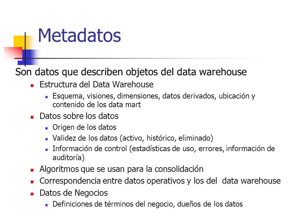 Metadatos Son datos que describen objetos del data warehouse Estructura del Data Warehouse Esquema, visiones, dimensiones, datos derivados, ubicación