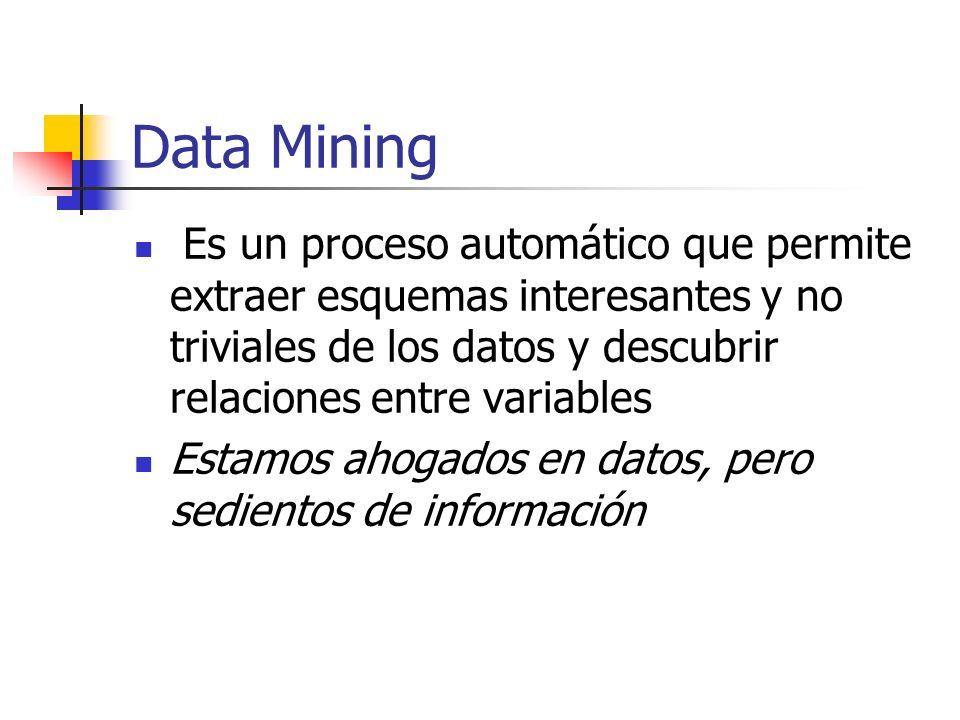 Data Mining Es un proceso automático que permite extraer esquemas interesantes y no triviales de los datos y descubrir relaciones entre variables Esta