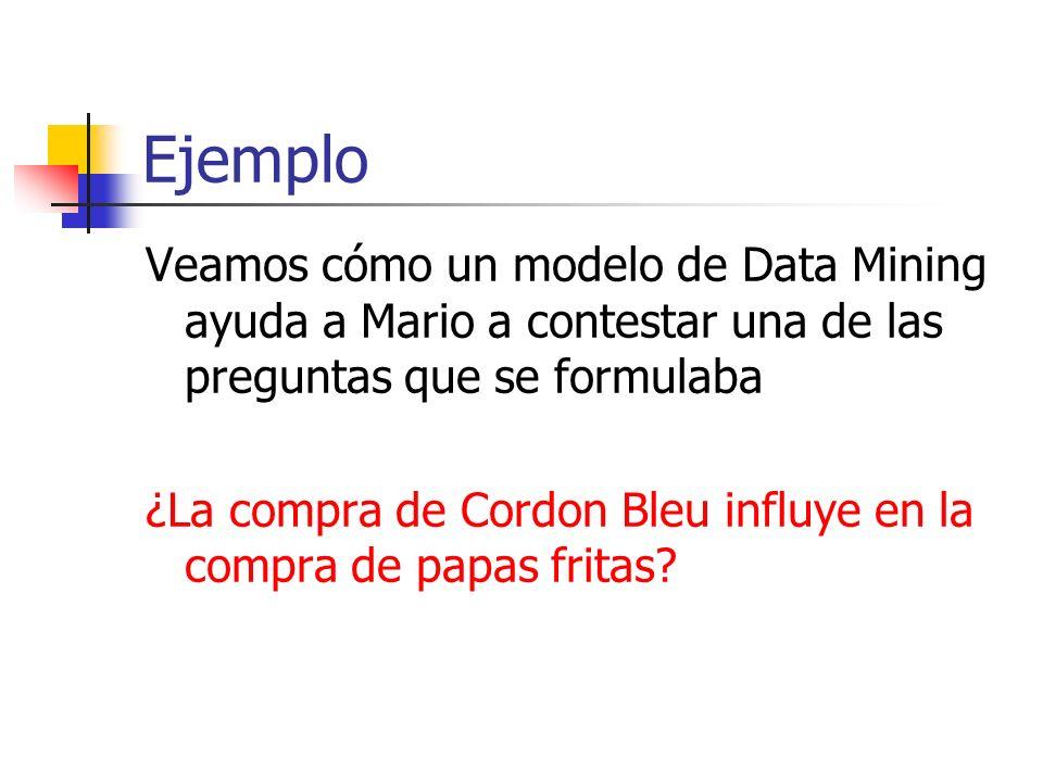 Ejemplo Veamos cómo un modelo de Data Mining ayuda a Mario a contestar una de las preguntas que se formulaba ¿La compra de Cordon Bleu influye en la c